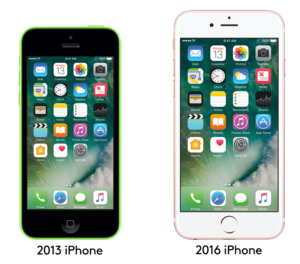iPhone 6s compared with iPhone 5C